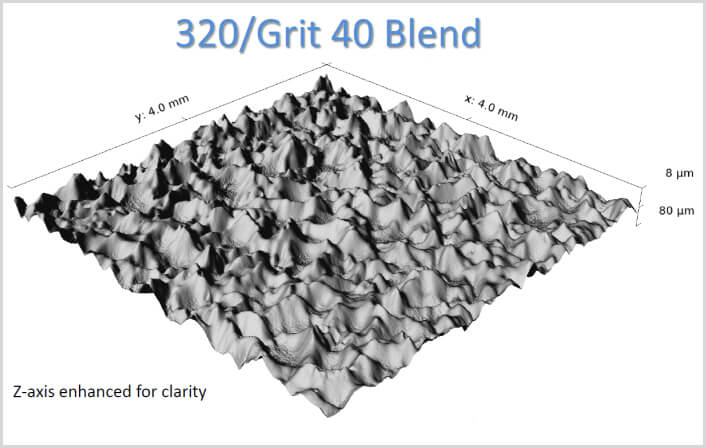 Image of 3D rendering example using 320/Grit 40 Blend