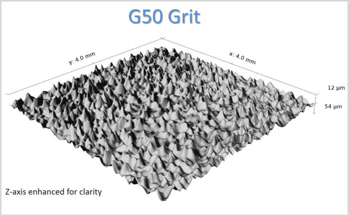 Image of 3D rendering example using G50 Grit