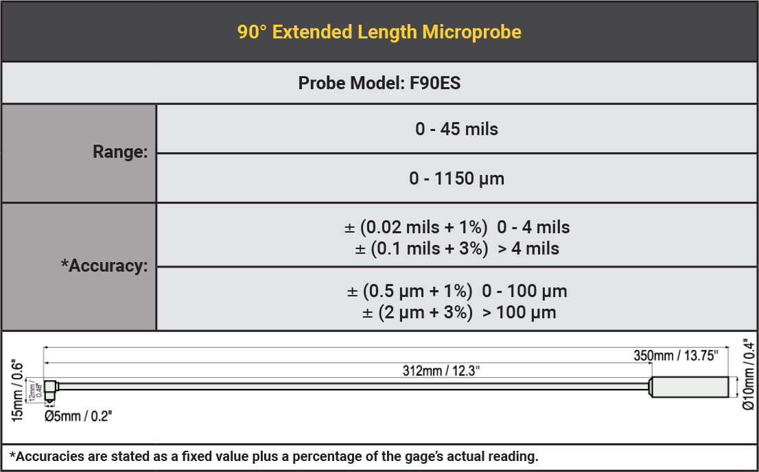 cabled 90 degree microprobe order guide