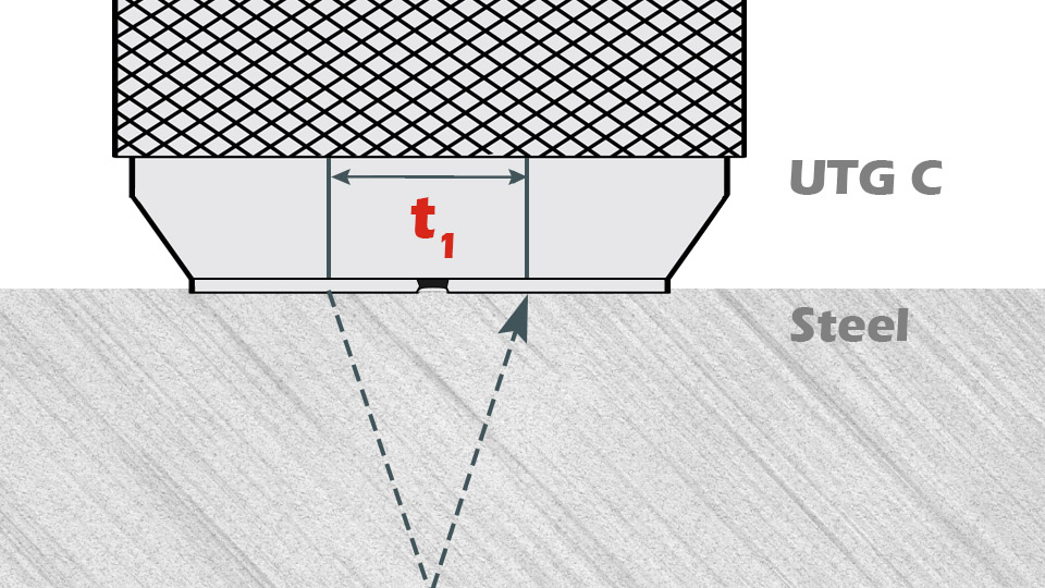 Illustration showing PosiTector UTG Theory of Operation, specifically the workings of a Single Echo probe when measuring coatings on steel