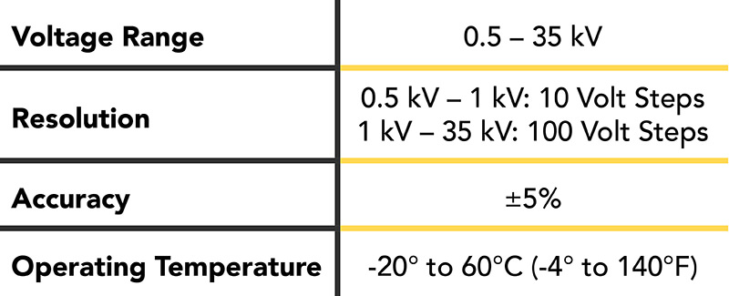 PosiTest AT-V specifications chart