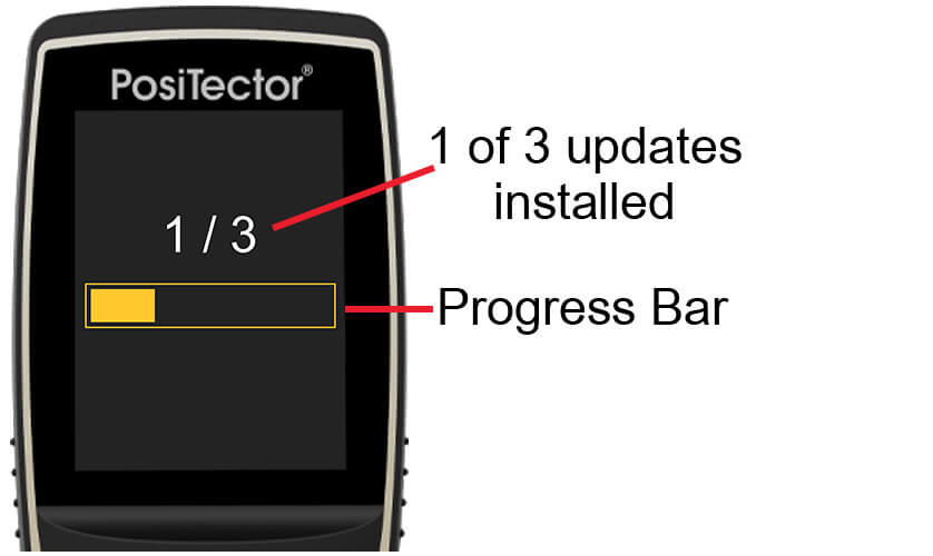 """Image of a PosiTector gage body installing an update. Notations point out """"1 of 3 updates installed"""" and also point to the """"Progress Bar"""""""