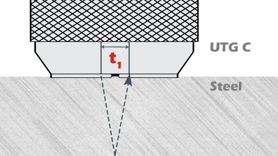 Illustration of the theory of Single-echo probes like the PosiTector UTG C, UTG M, and UTG P