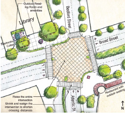 Walkable Stamford