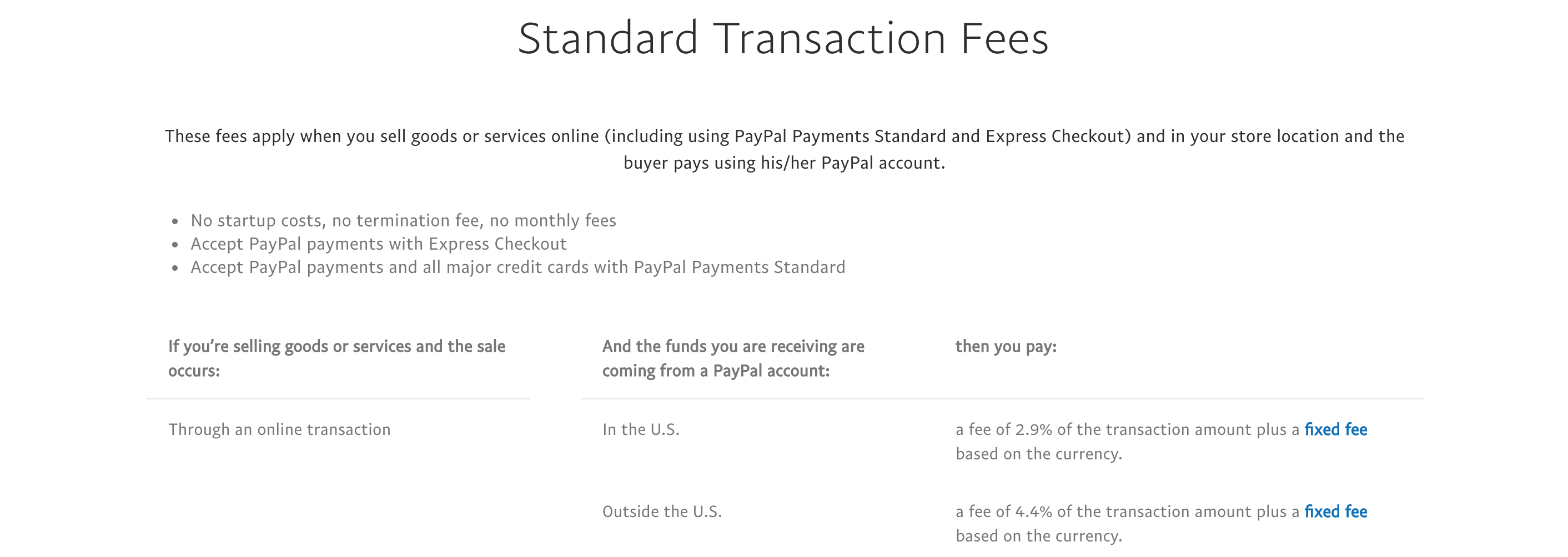 PayPal fees for receiving money: are they worth it? | Bonsai