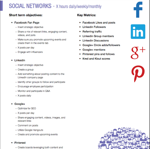 Facebook Marketing Proposal Template Sample