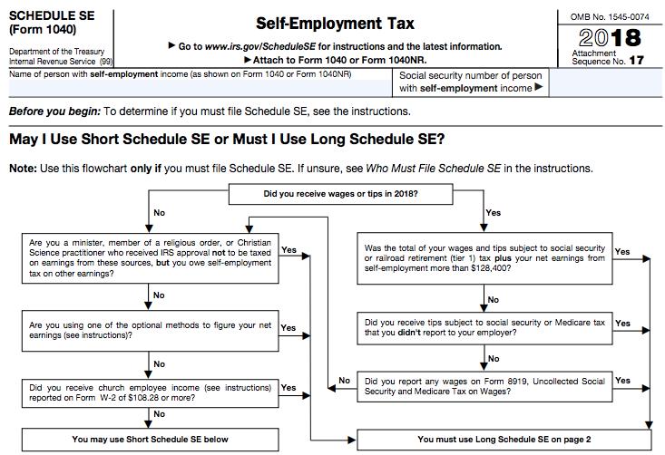 California Self Employment Tax