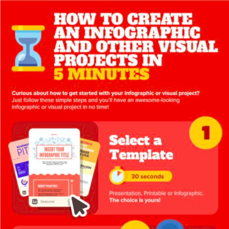 infographic about how to create an infographic