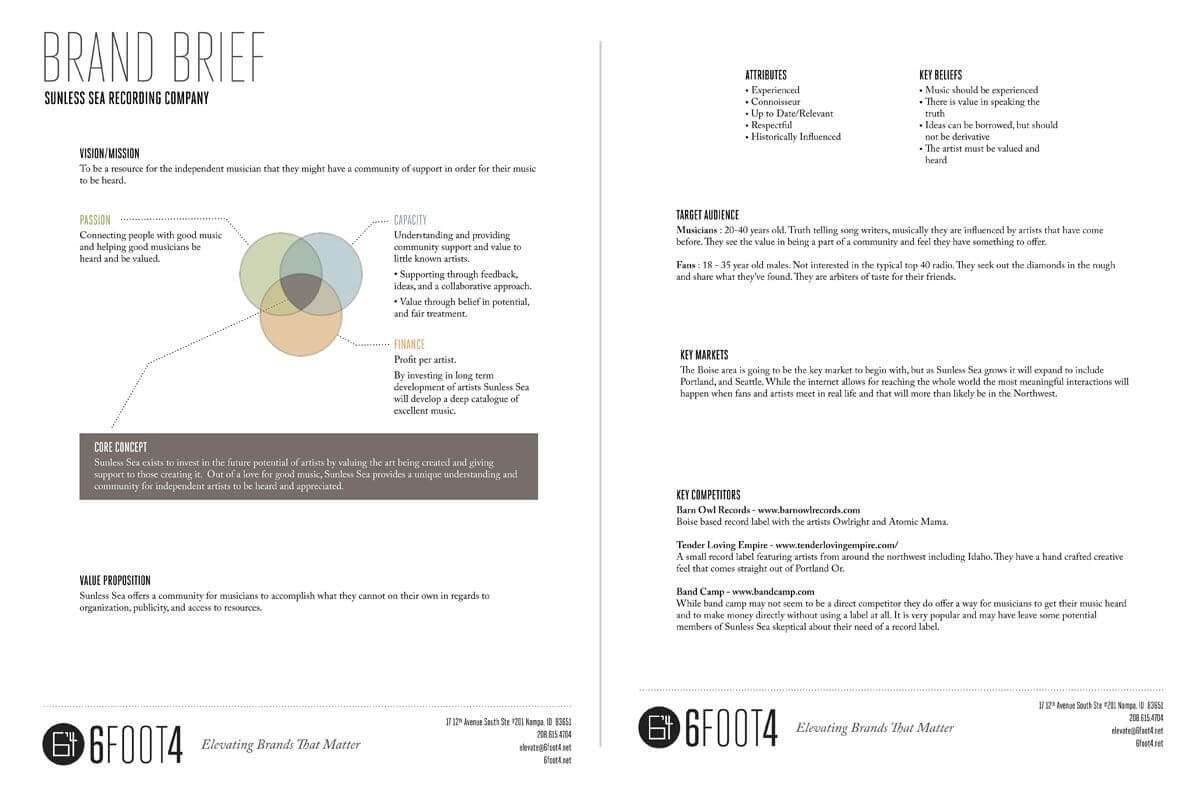 Creative Brief Template Example PDF