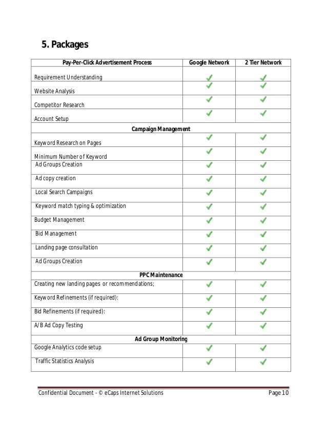 PPC Proposal Template Sample