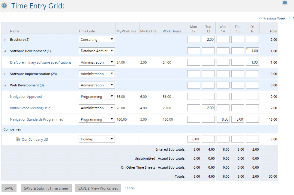 Project management time tracking Dashboard