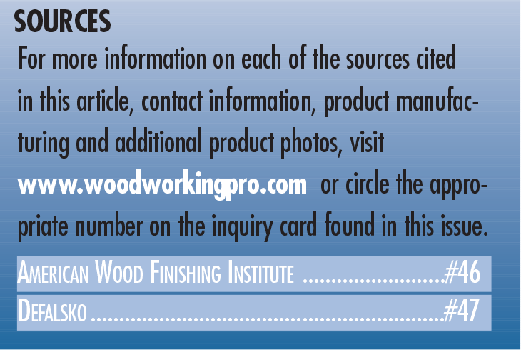 Image—sources for this article—American Wood Finishing Institute and DeFelsko
