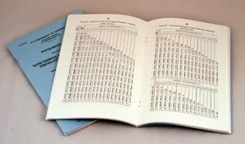 Figure 2 - U.S. Weather Bureau psychrometric tables use to calculate RH.