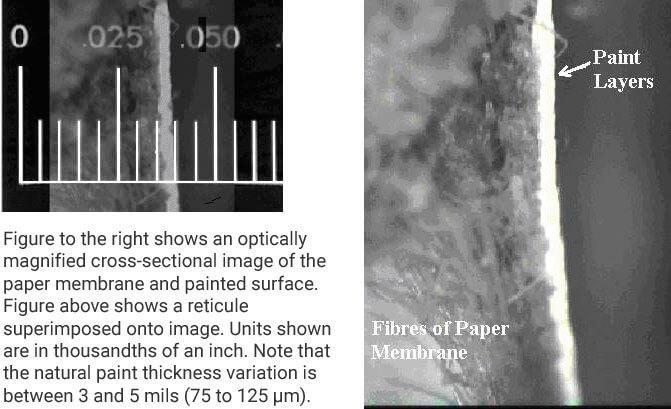 Photo collage shows the magnified cross-sections of a coating-substrate interface.