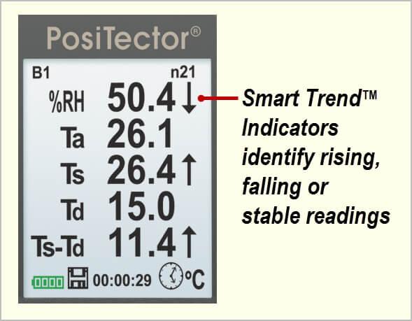 Ultrasonic Thickness Gage - PosiTector UTG | DeFelsko