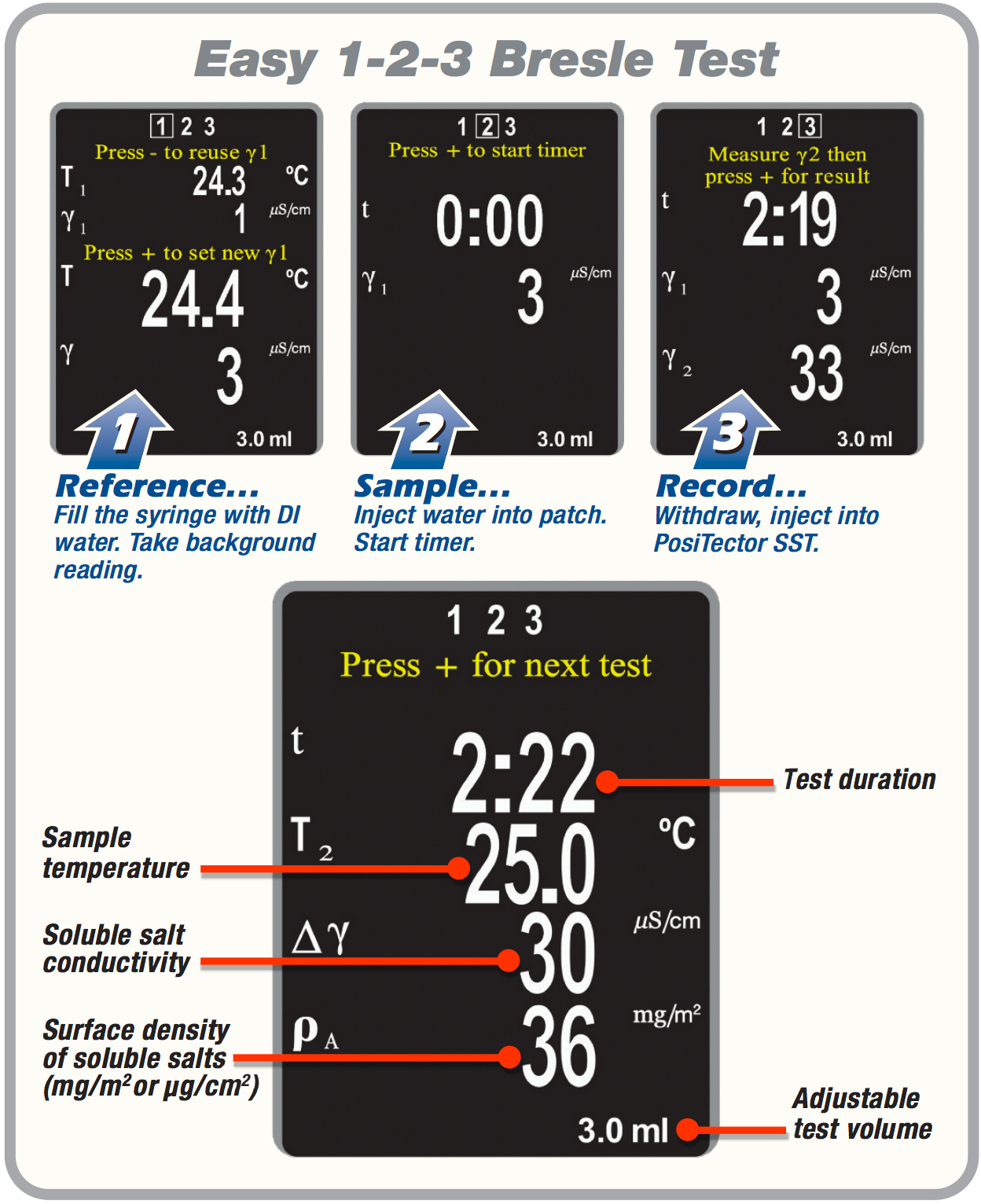 Air Barrier Leak Tester - PosiTest Air | DeFelsko