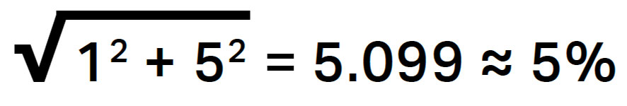 Figure 4—Sum of squares formula example for determining accuracy of gage readings when adjusting on a shim