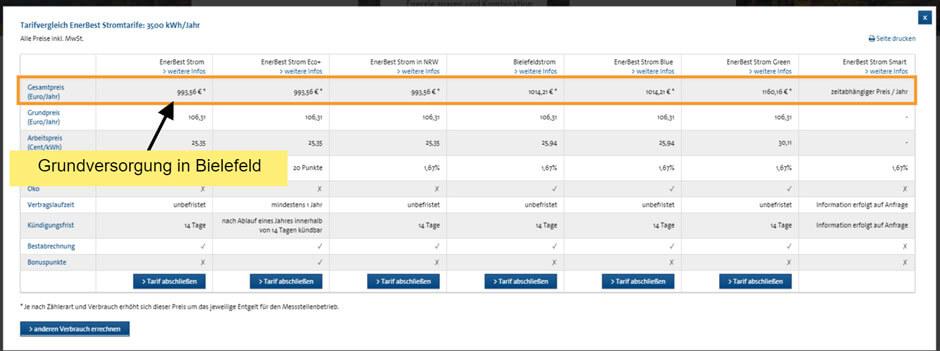 Tabellarische Übersicht beim Strompreisvergleich in Bielefeld des Tarifangebots der Stadtwerke Bielefeld