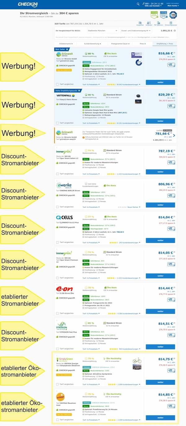 Die für Tüftler interessanten Stromtarife sind beim Strompreisvergleich in München erst auf den Plätzen 10 und 11 vertreten.