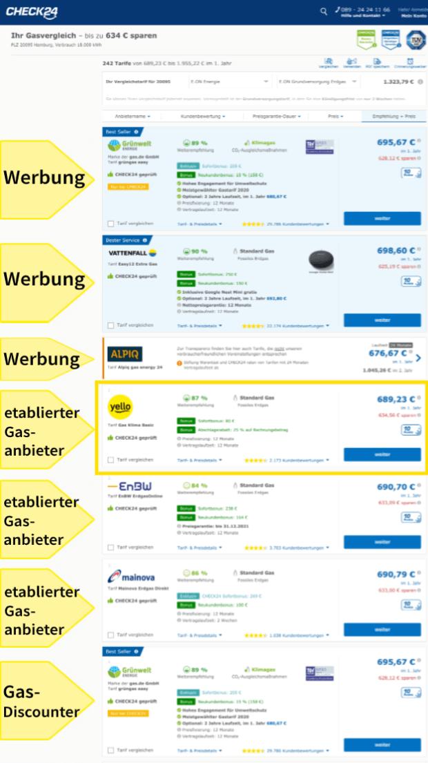 Gasanbieter wechseln Hamburg jährlicher Wechsel in Gastarife mit Bonus Check24