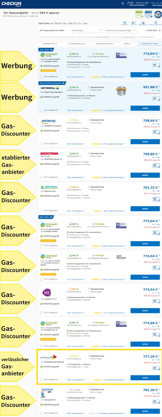 Gasanbieter wechseln in Hamburg, einmaliger Wechsel in Gastarife ohne Bonus Check24