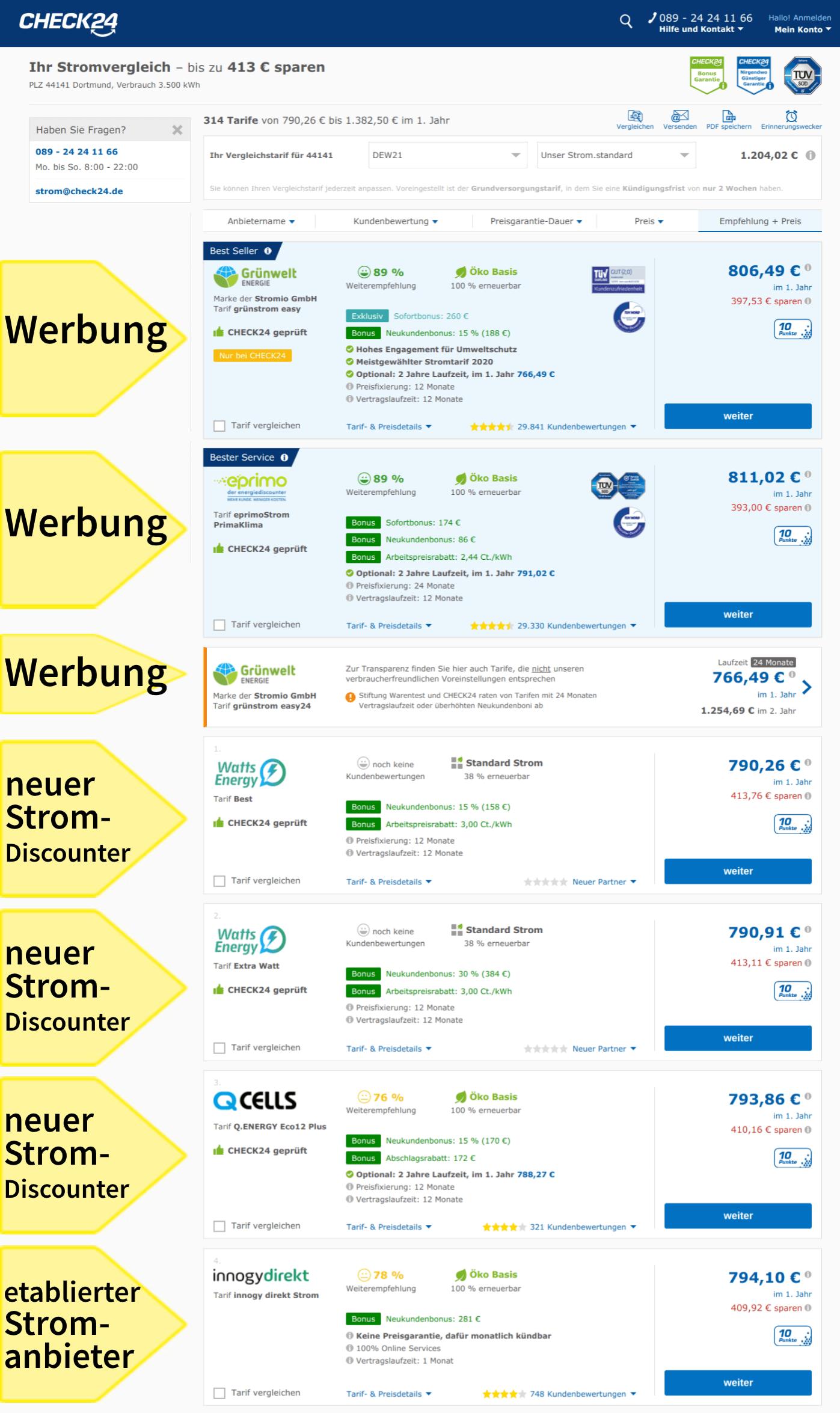 Stromanbieterwechsel in Dortmund: Die Ergebnisse im Vergleichsportal Check24