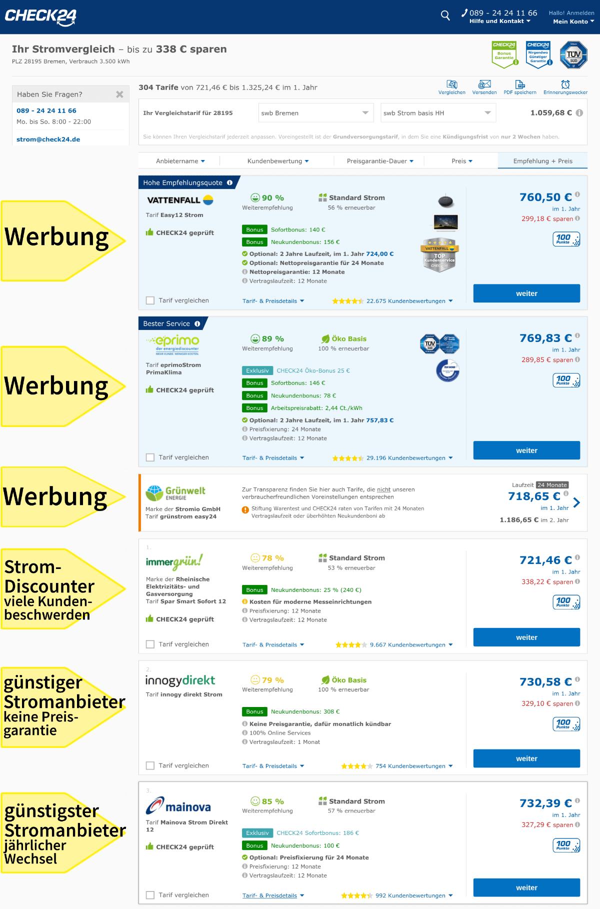 Die Ergebnisse im Vergleichsportal Check24, Stromanbieter jährlich wechseln in Bremen.