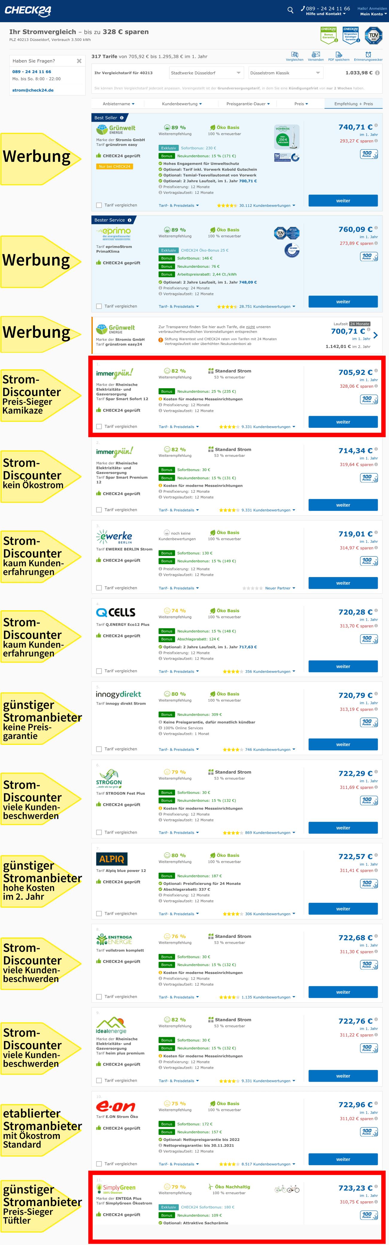 Strompreisvergleich Düsseldorf - günstige Strompreise im Vergleichsportal Check24