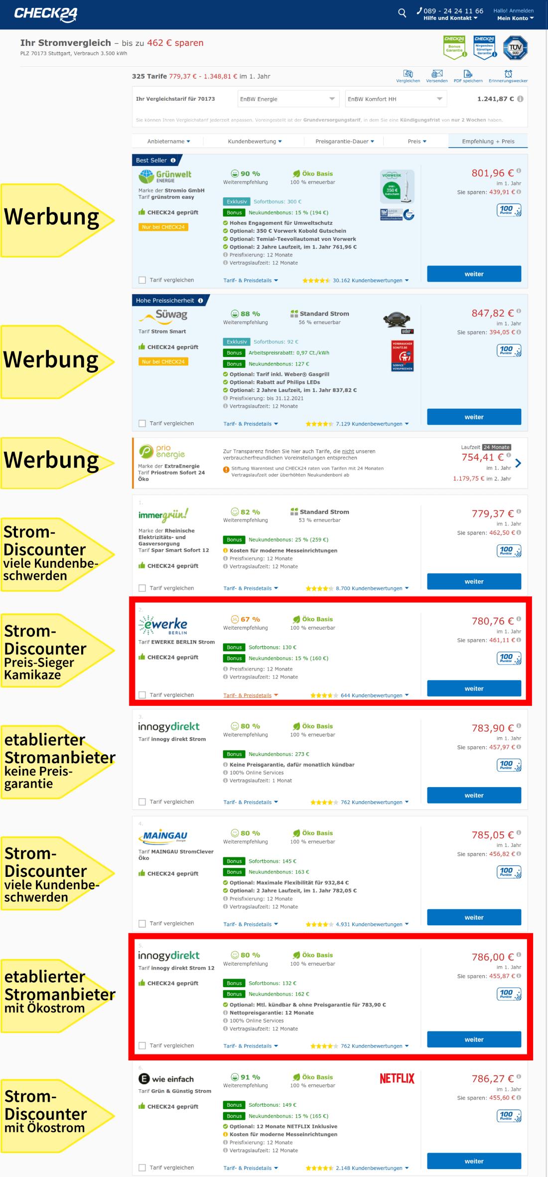 Die Ergebnisse im Vergleichsportal Check24 für unseren Strompreisvergleich in Stuttgart