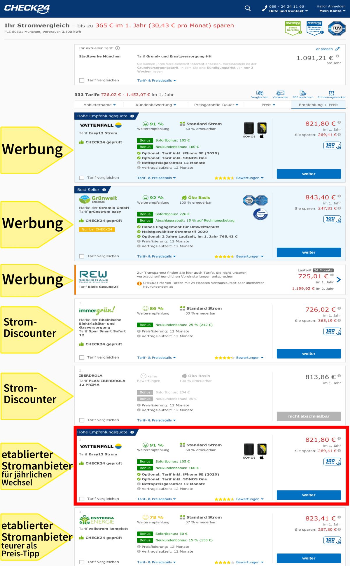 Die Auswahl im Vergleichsportal Check24, Stromanbieter jährlich wechseln in München