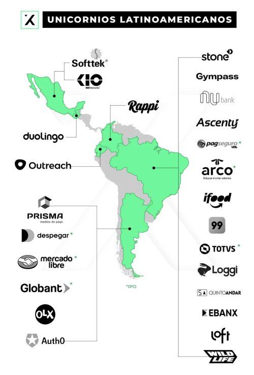 los 21 unicornios latinoamericanos galopando hacia el éxito