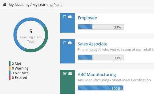 Define Training Plans - SmarterU LMS - Learning Management System