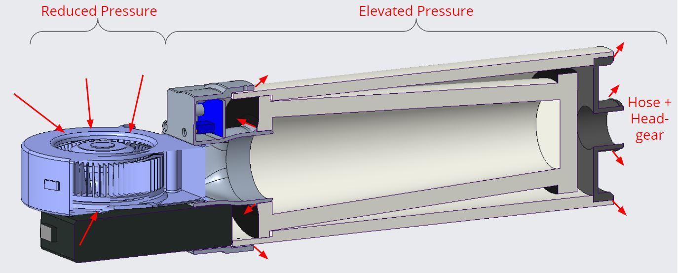 pressure diagram