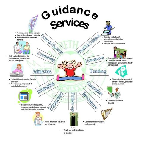 Counselor Education/School Counseling and Guidance Services