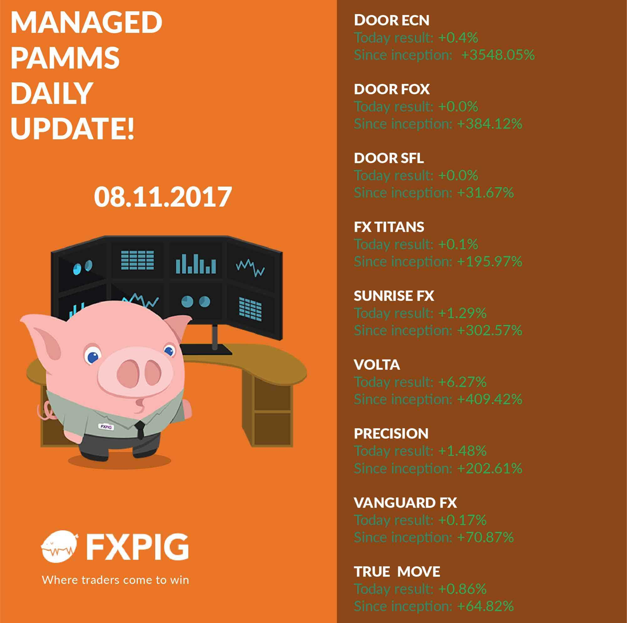 Pamm-daily-update_8-11-2017_FXPIG