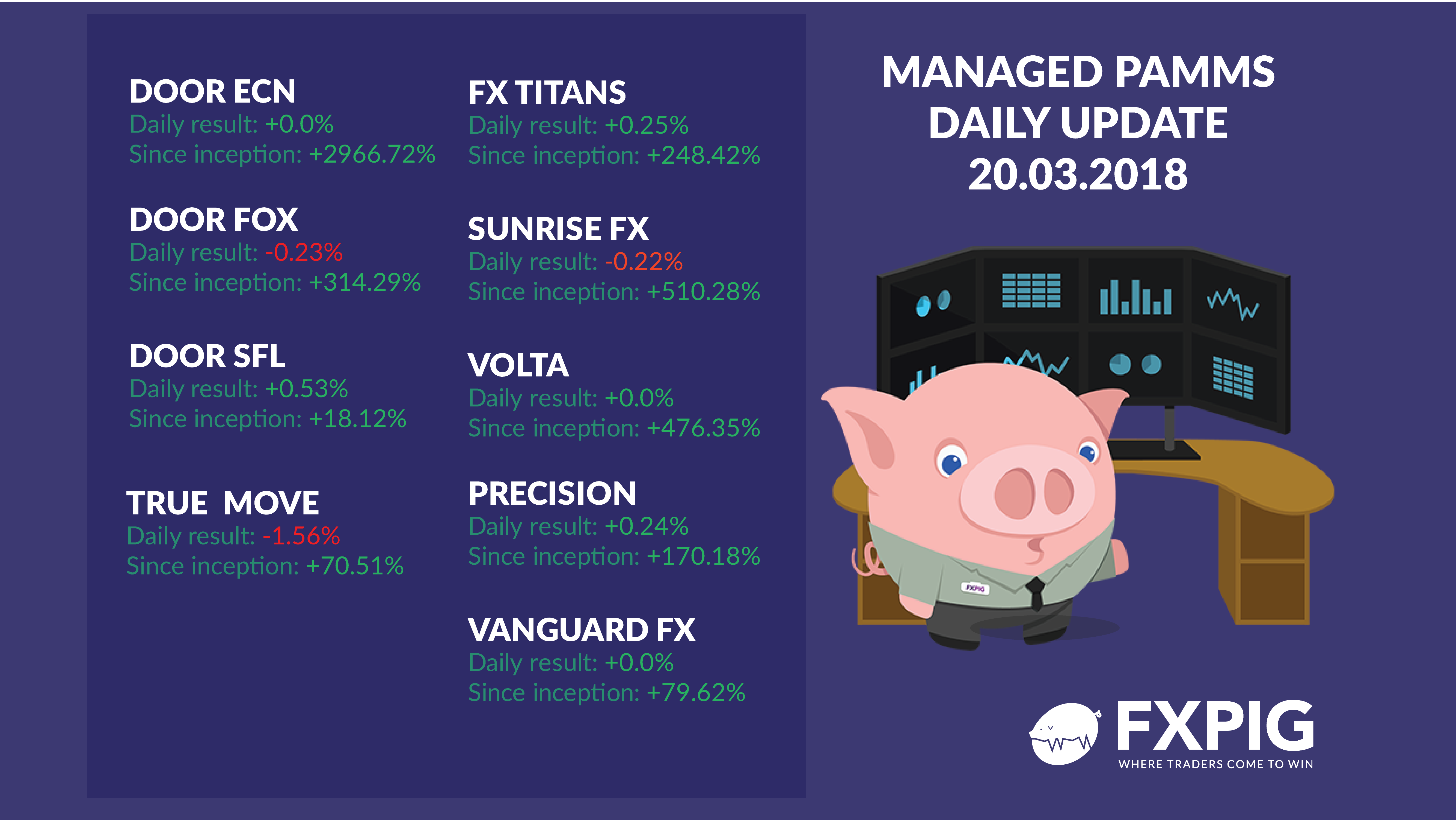Managed accounts forex