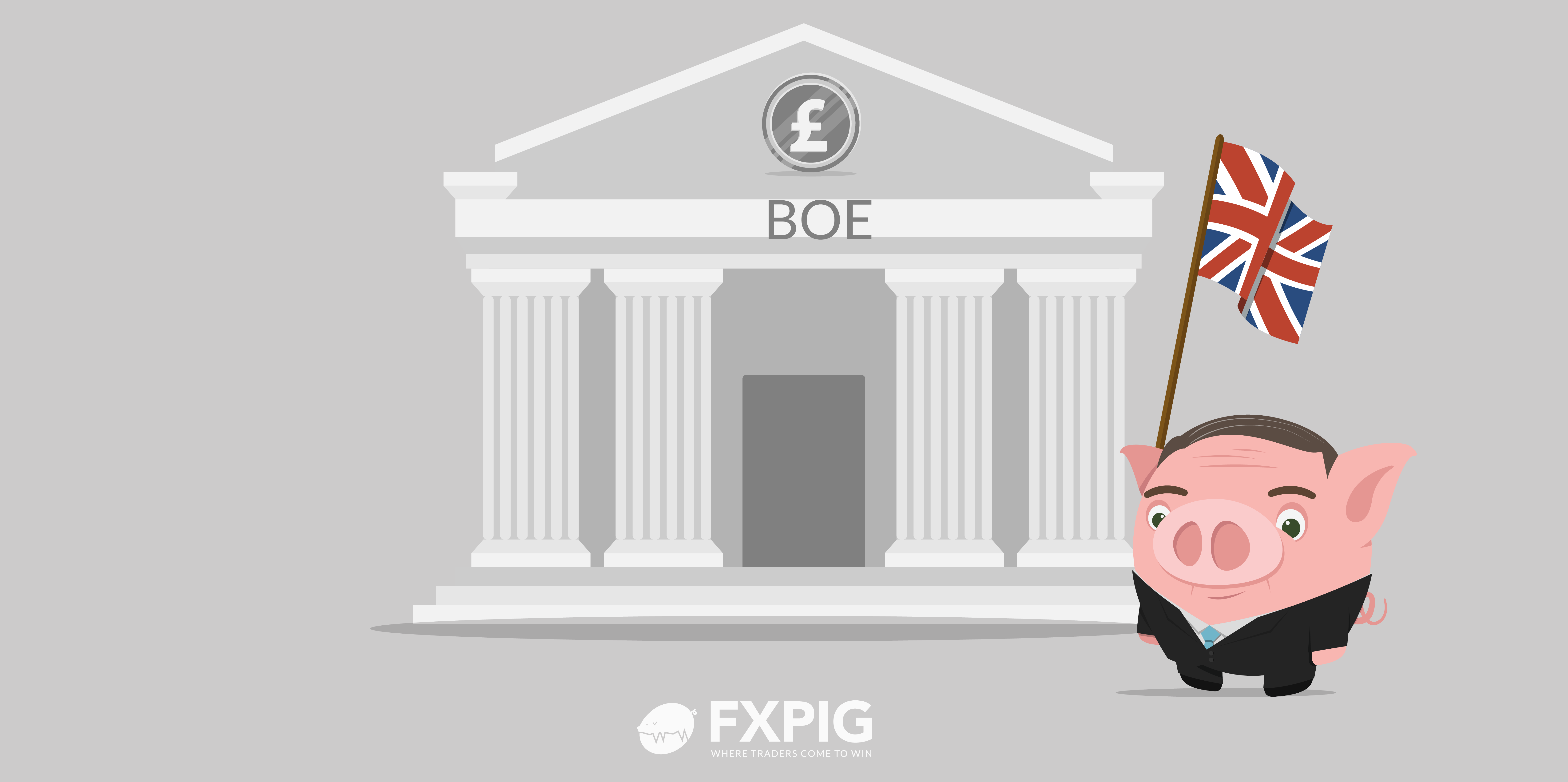 FOREX_GBP-decline-after-BoE-holds-rates_FXPIG