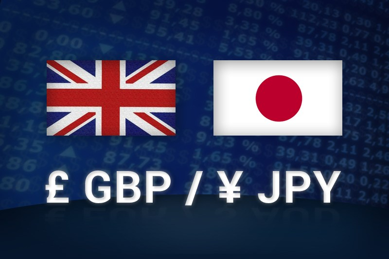 FOREX_gbpjpy-consolidating_FXPIG