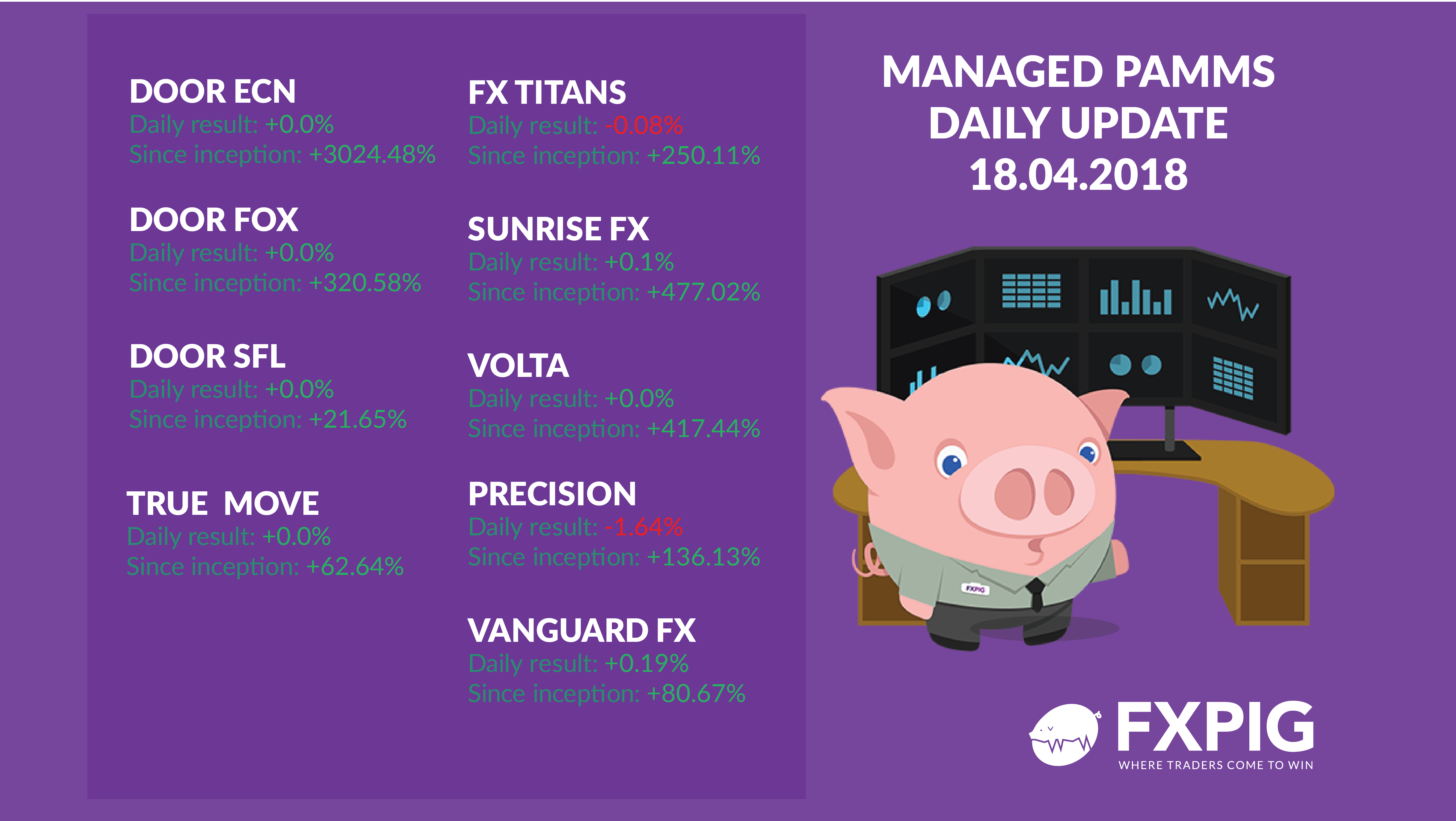 FOREX_Daily-Managed-Accounts-FXPIG
