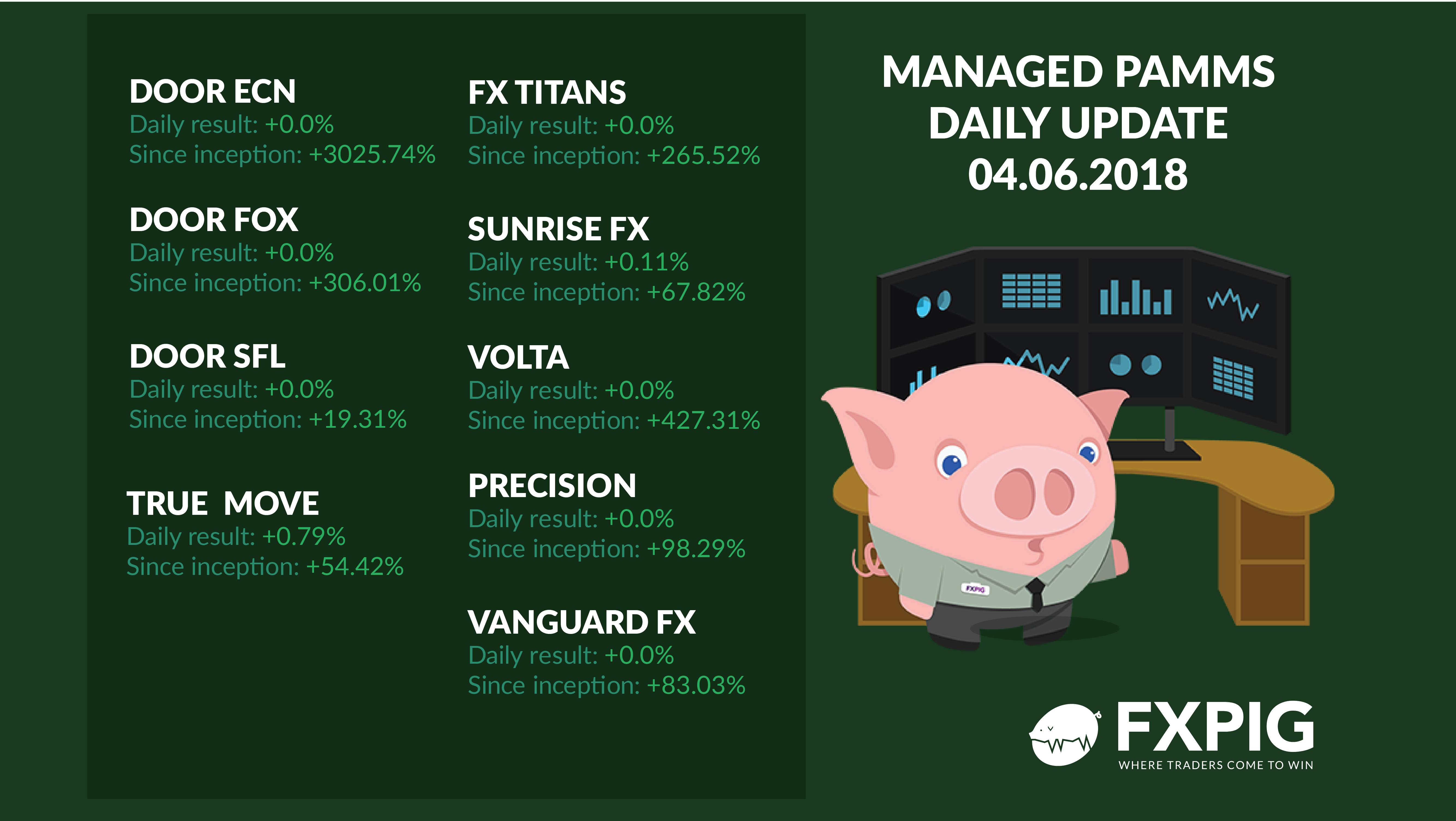 FOREX_daily-managed-accounts0406_FXPIG