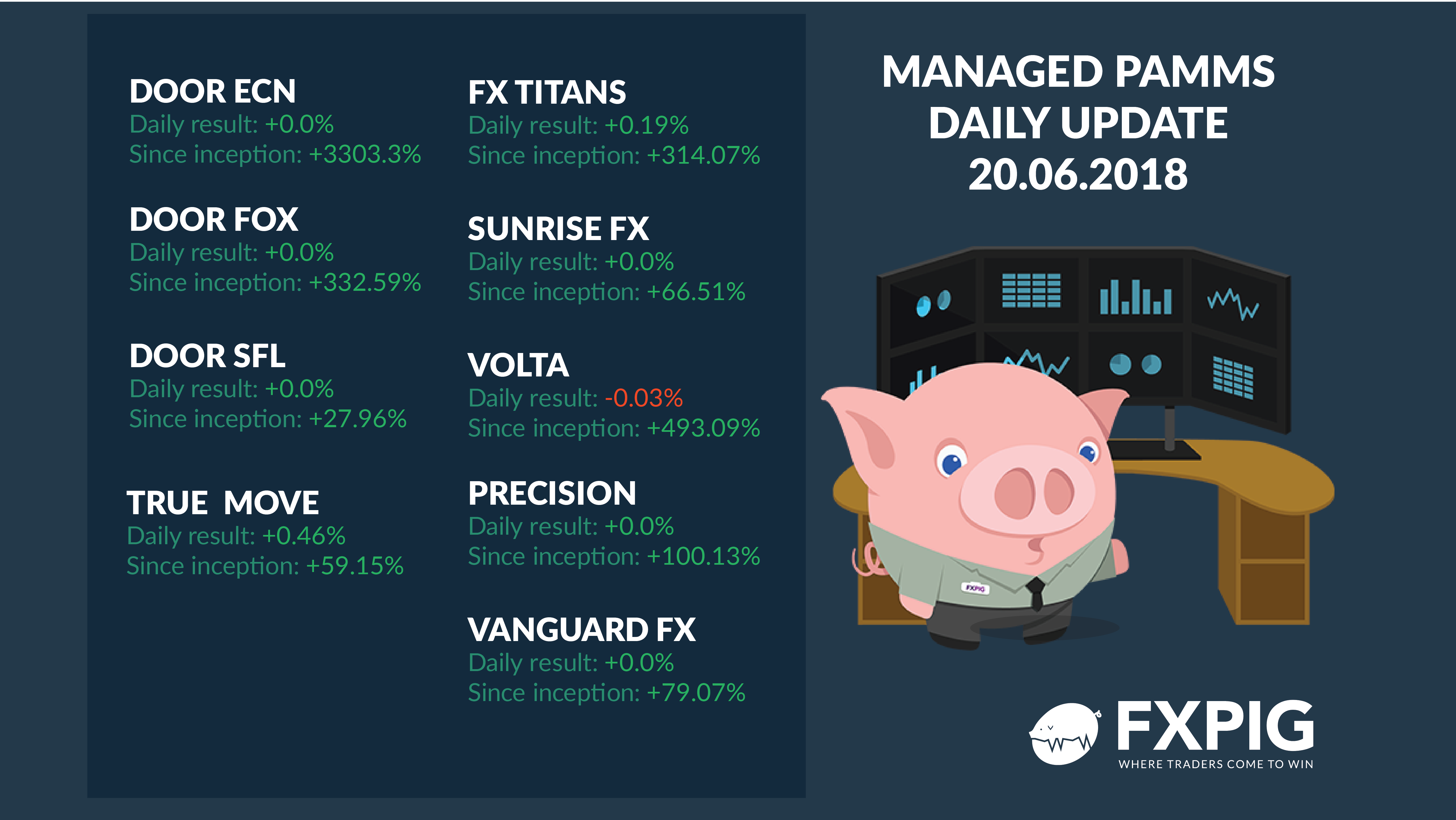 FOREX_Daily-managed-accounts2006_FXPIG