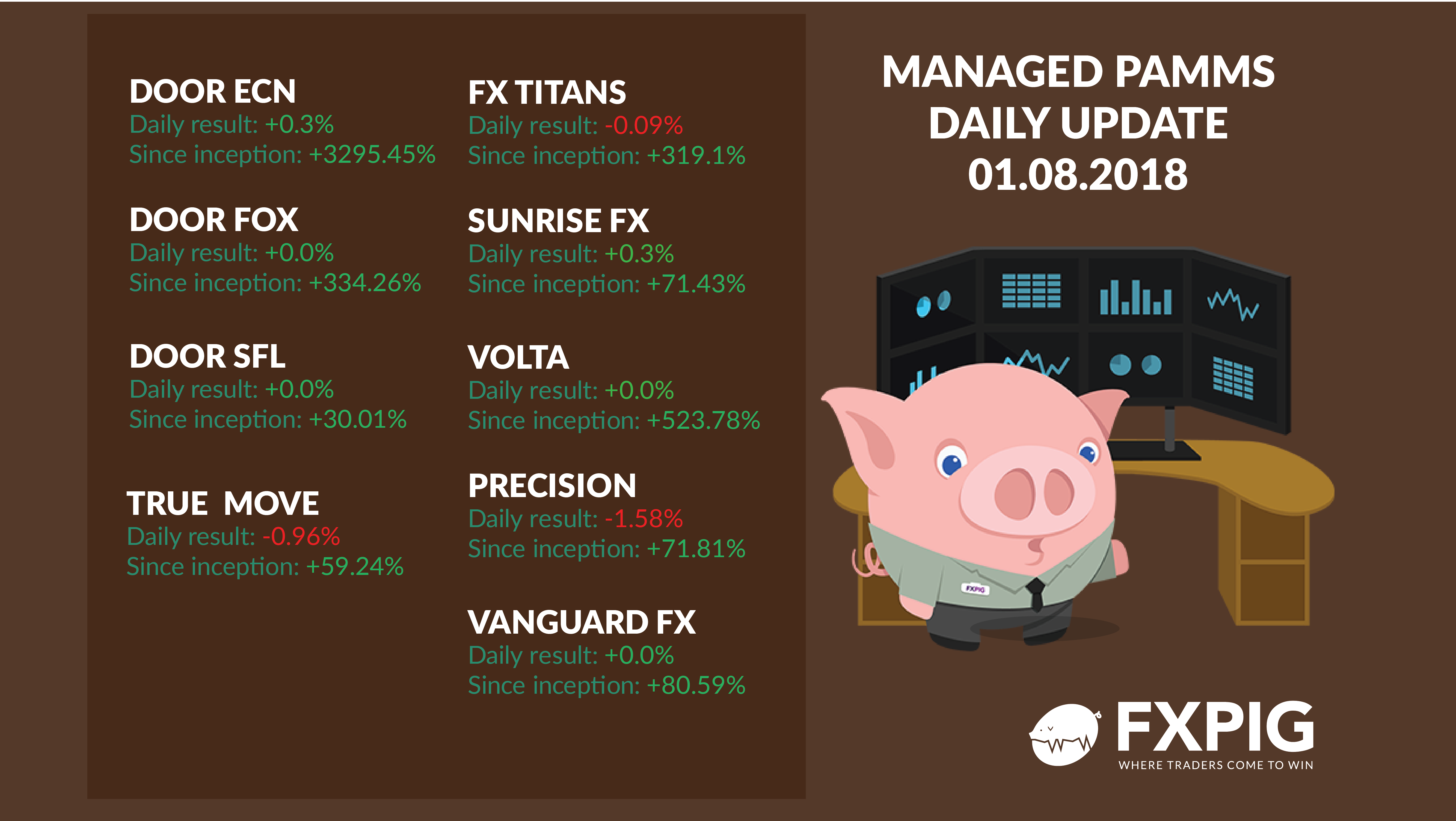 FOREX_managed-daily-accounts0108_FXPIG