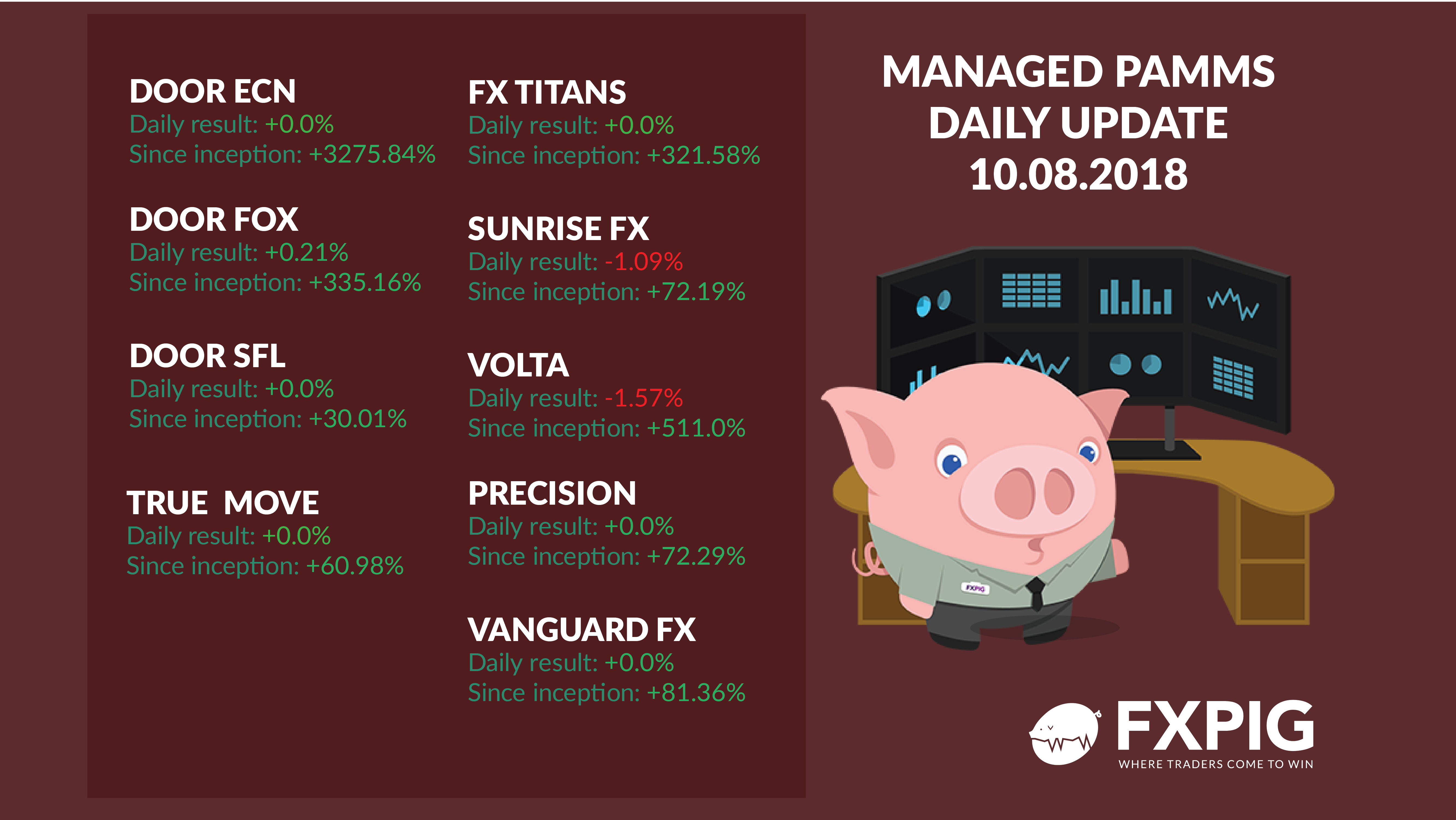 FOREX_managed-daily-accounts1008_FXPIG