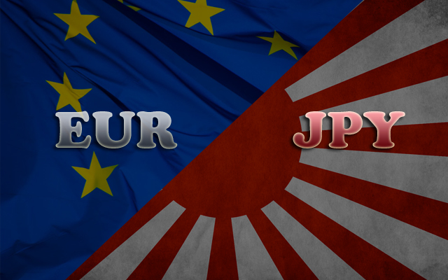 FOREX_EURJPY-technical1409_FXPIG