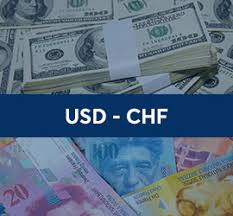 FOREX_USD-CHF_FXPIG