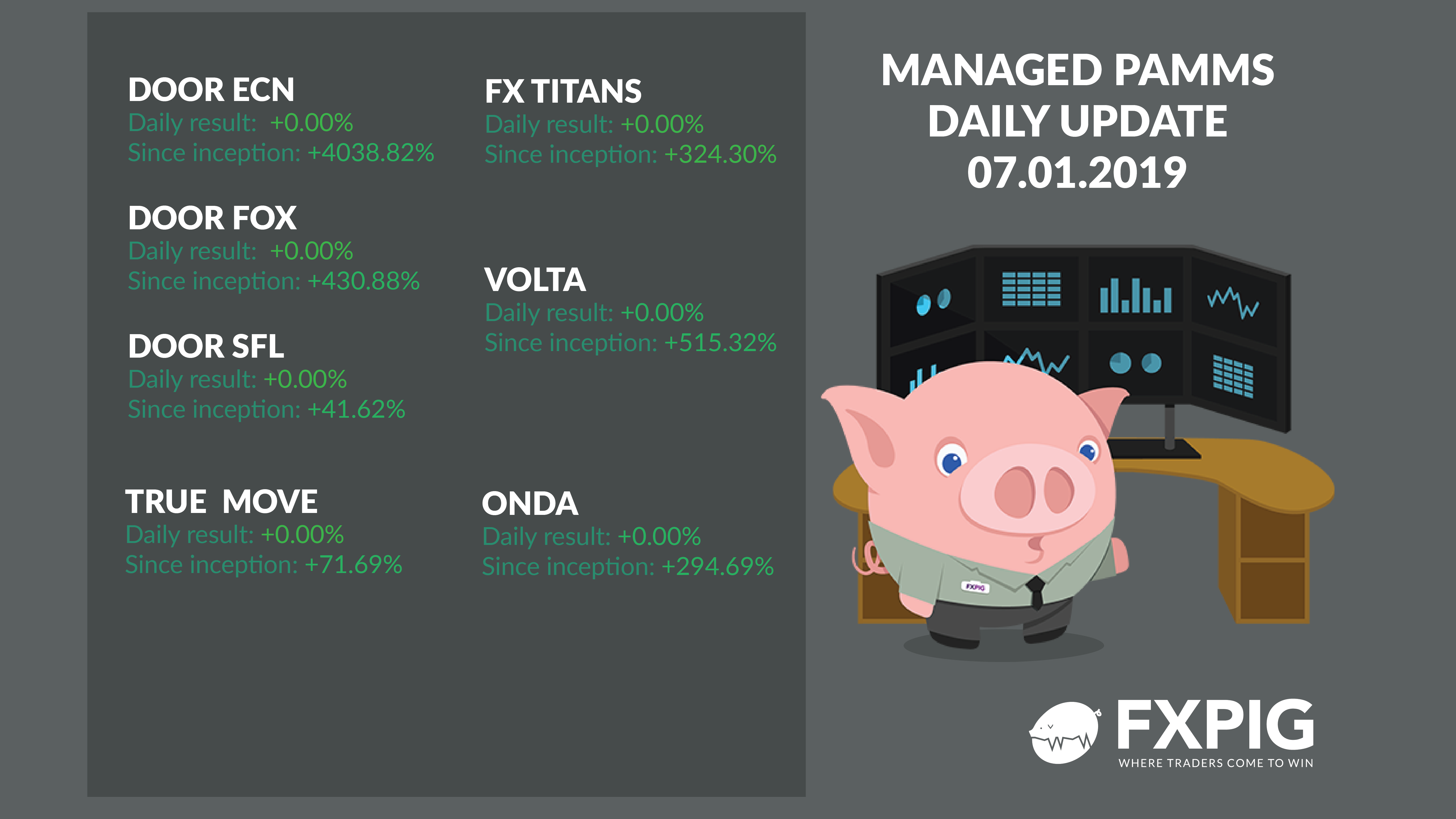 Forex_Trading_Fx_Trader_FXPIG_PAMMS_MANAGED_ACCOUNTS_PROFIT_07.01.2019