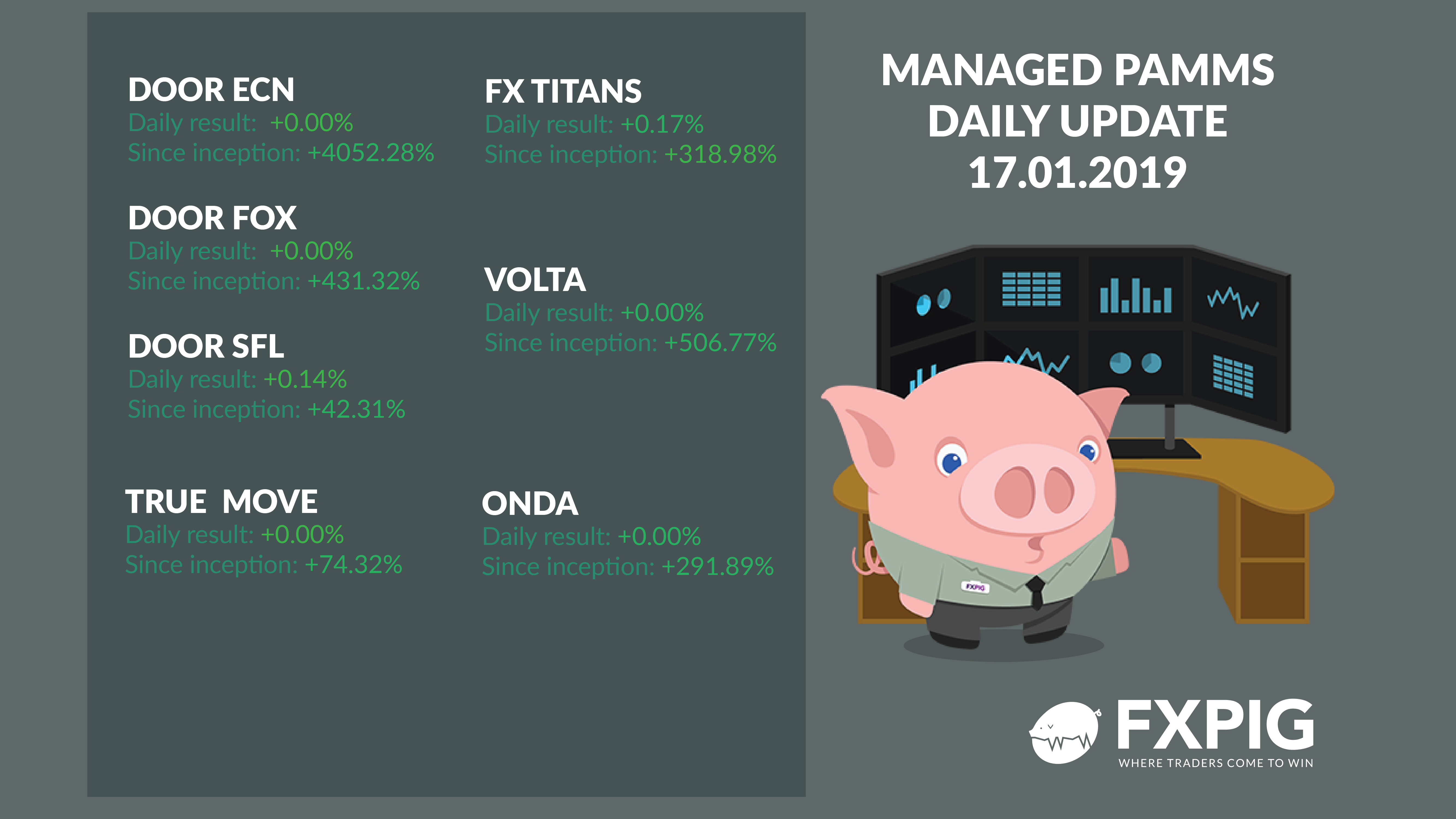 Forex_Trading_Fx_Trader_FXPIG_PAMMS_MANAGED_ACCOUNTS_PROFIT_17.01.2019