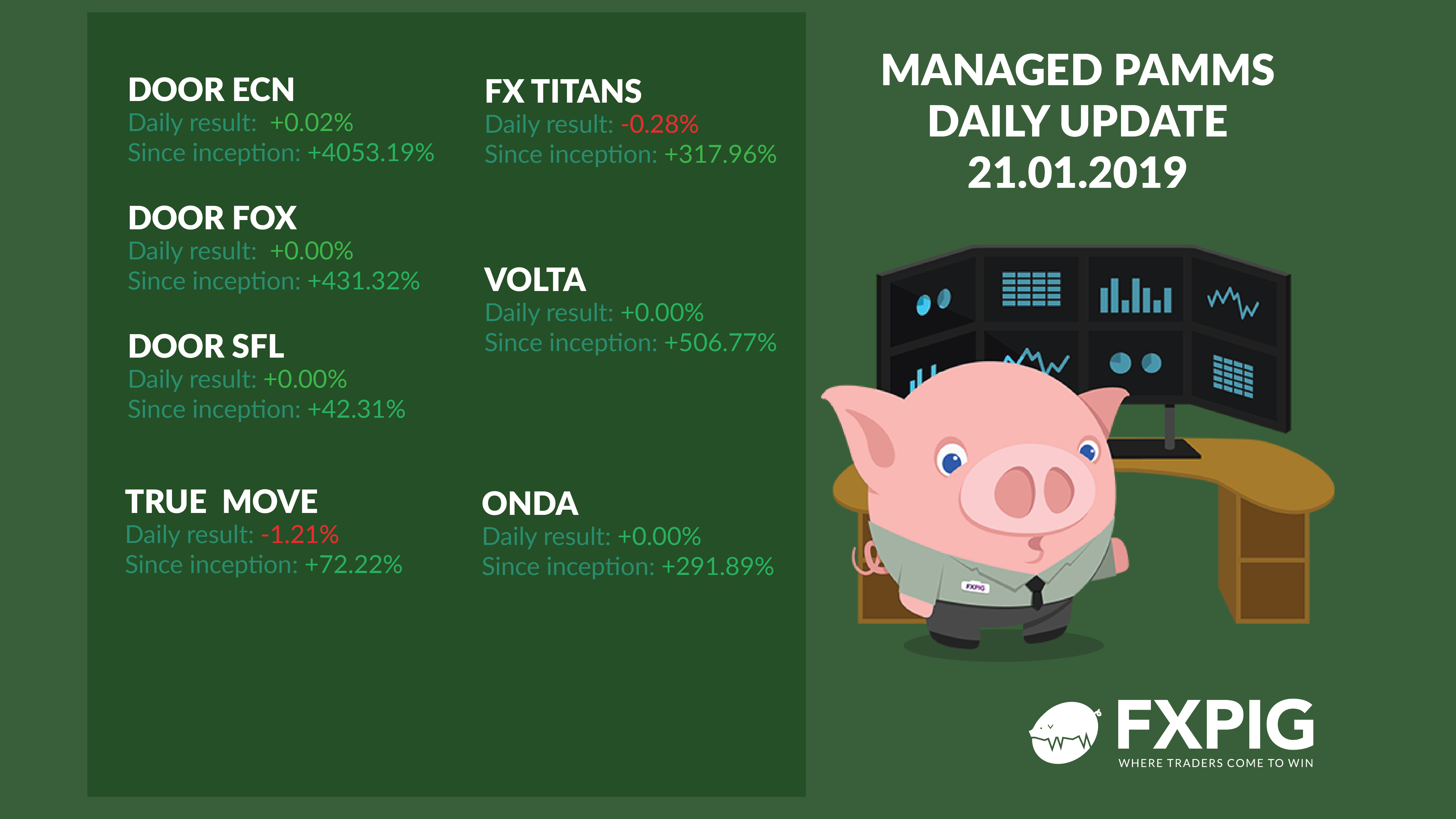 Forex_Trading_Fx_Trader_FXPIG_PAMMS_MANAGED_ACCOUNTS_PROFIT_21.01.2019