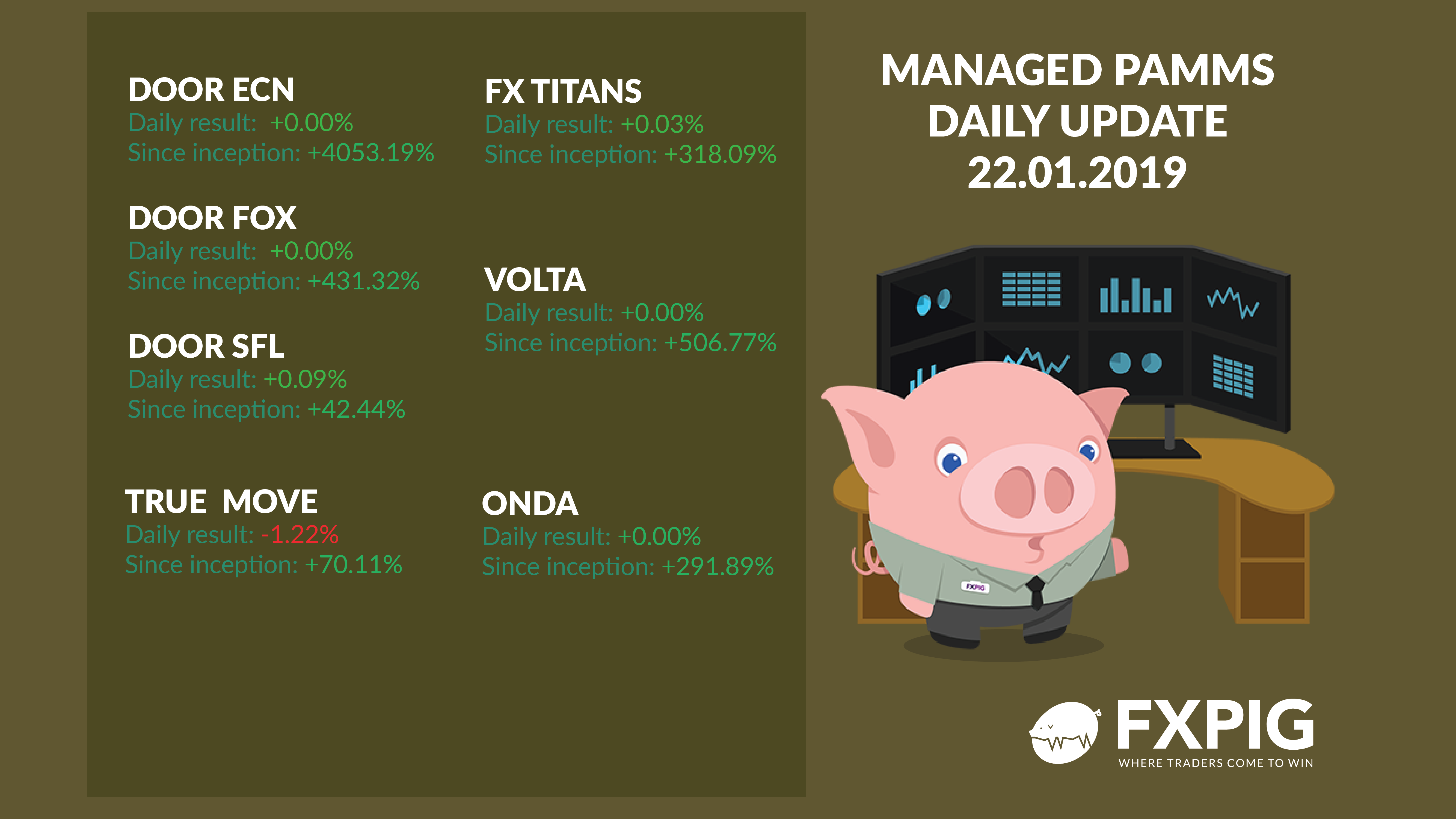 Forex_Trading_Fx_Trader_FXPIG_PAMMS_MANAGED_ACCOUNTS_PROFIT_22.01.2019