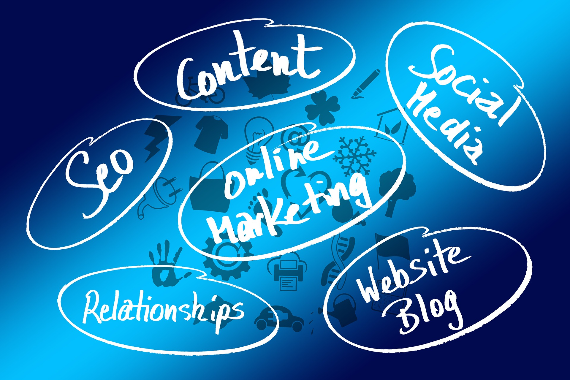 Marketing Services in Downers Grove
